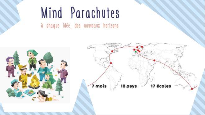 raton rêveur moodica test personnalité mind parachute tour du monde pédagogies